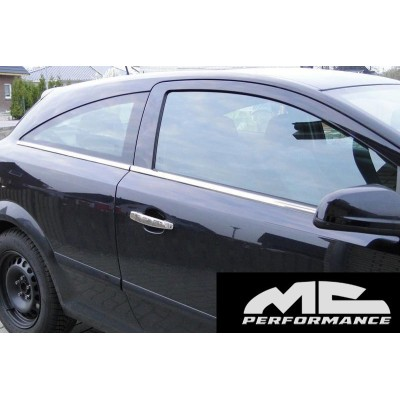 Molduras de ventana Dacia Duster